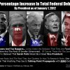 Presidential Debt Bar Chart