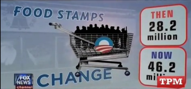 George W. Bush the Food Stamp President