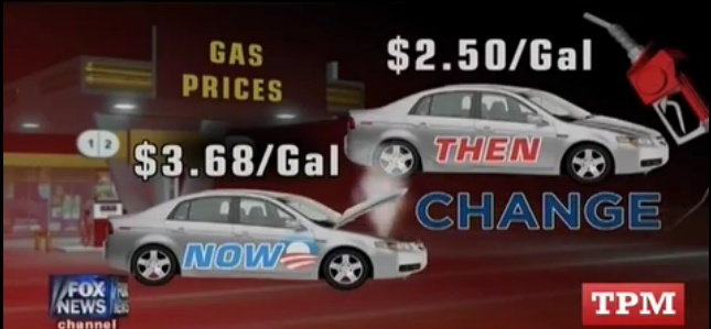 Fox New Gas Prices Fairy Tale