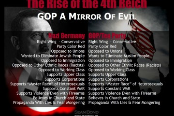 Rise of the 4th Reich